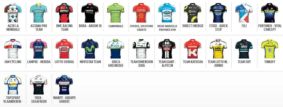 roubaix_teams
